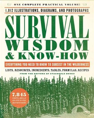 Survival Wisdom & Know How - Editors of Puzzability