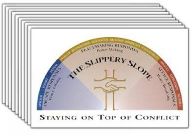 The Slippery Slope Cards 10-pack - Peacemaker Ministries
