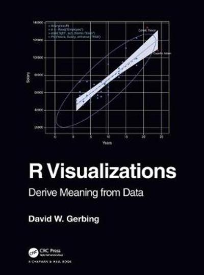 R Visualizations - David Gerbing