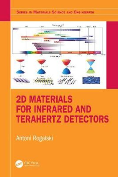 2D Materials for Infrared and Terahertz Detectors - Antoni Rogalski