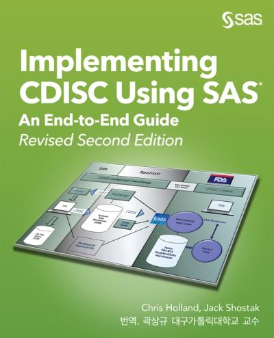 Implementing CDISC Using SAS - Chris Holland